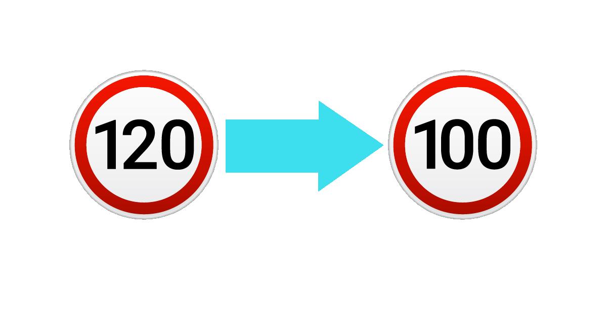 Snelheidsborden van 120 naar 100.